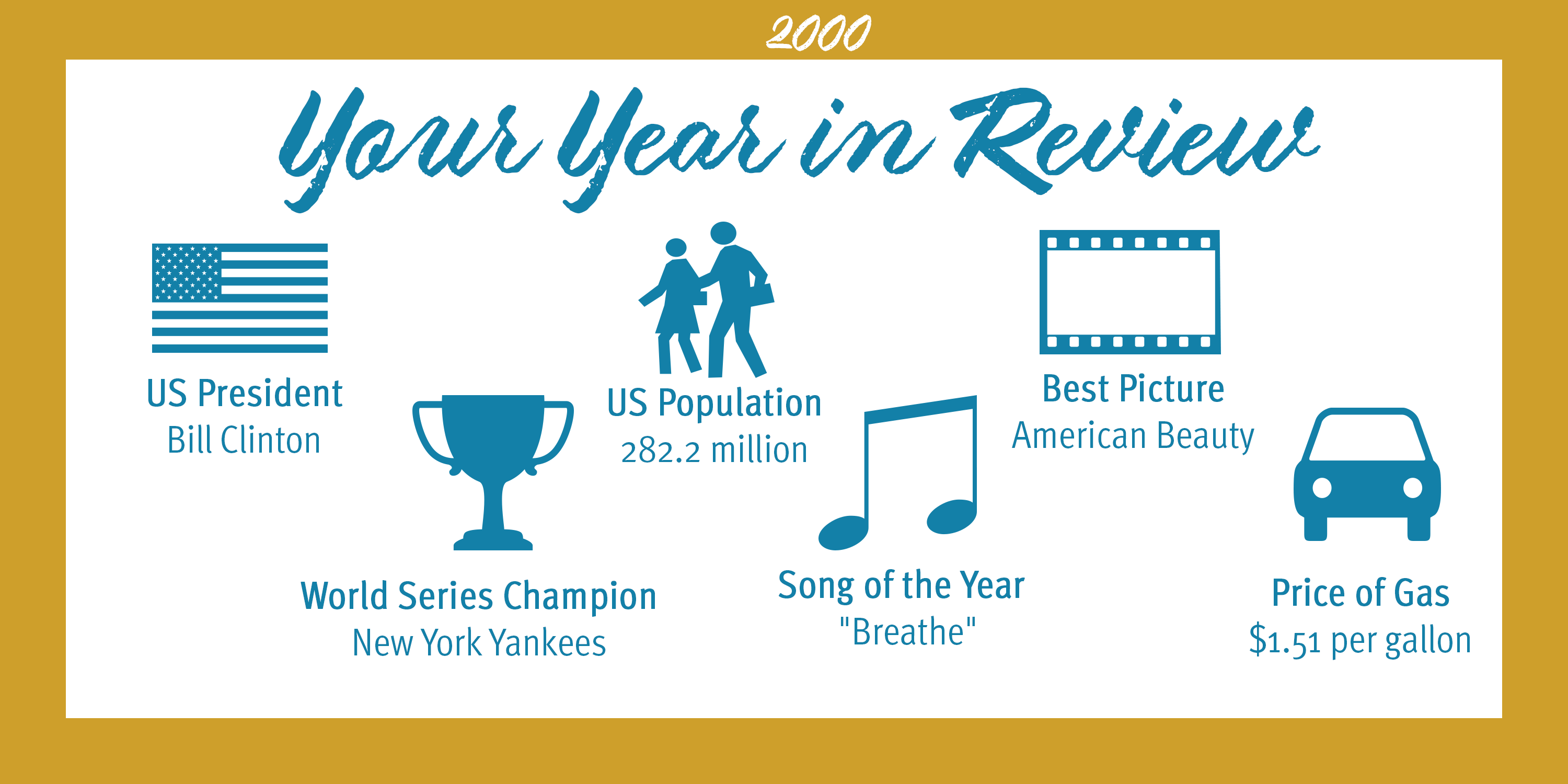 Class of 2000 Year in Review